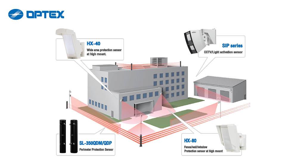 """เทคโนโลยี """"Hybrid PIDS"""" (Perimeter Intrusion Detection System)"""